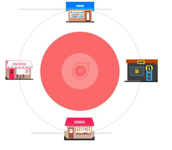 商家独立管理平台小程序